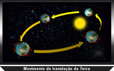 3-movimento-translacao